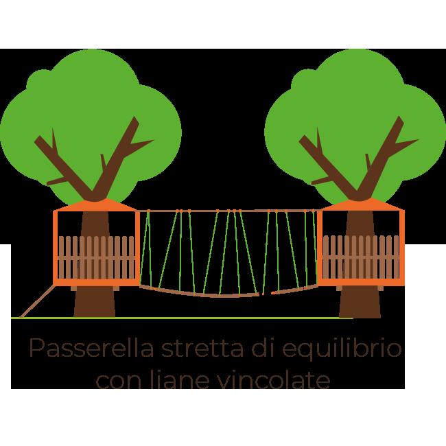 ARBOREA - Costruzione Parchi Avventura | Passerella stretta con liane