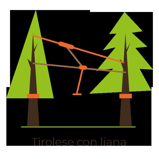 ARBOREA - Costruzione Parchi Avventura | Tirolese con liana